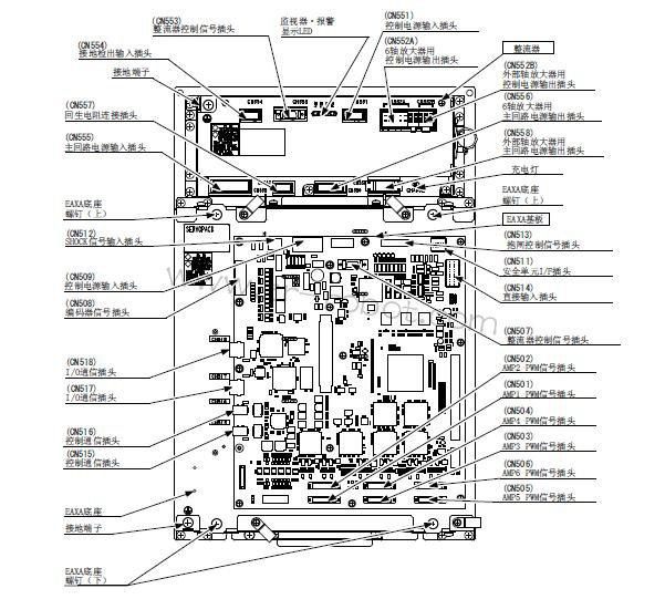 安川机器人整流器维修及更换步骤(一体型)