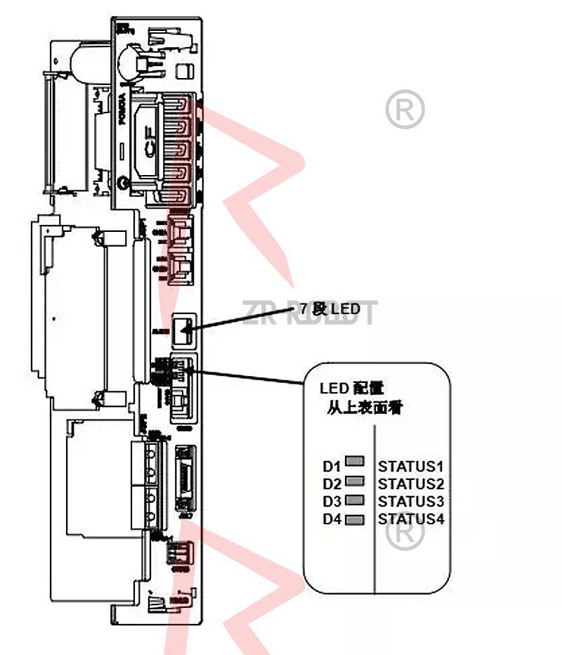 怎么样通过主板LED灯色判断发那科机器人主板故障